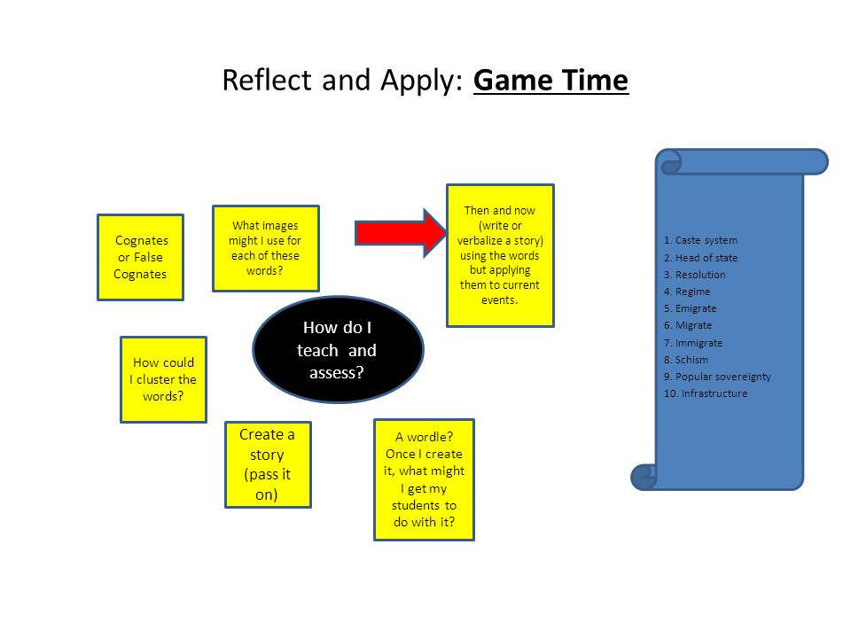 Reflect and Apply: Game Time How do I teach and assess.