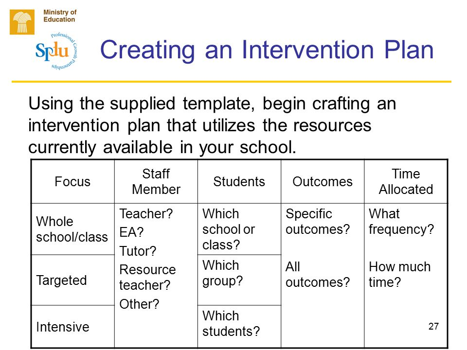 27 Creating an Intervention Plan Using the supplied template, begin crafting an intervention plan that utilizes the resources currently available in y