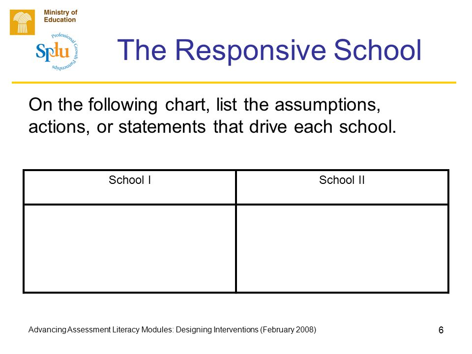 Advancing Assessment Literacy Modules: Designing Interventions (February 2008) 7 The Responsive School Read the handout detailing the workings of four types of schools.
