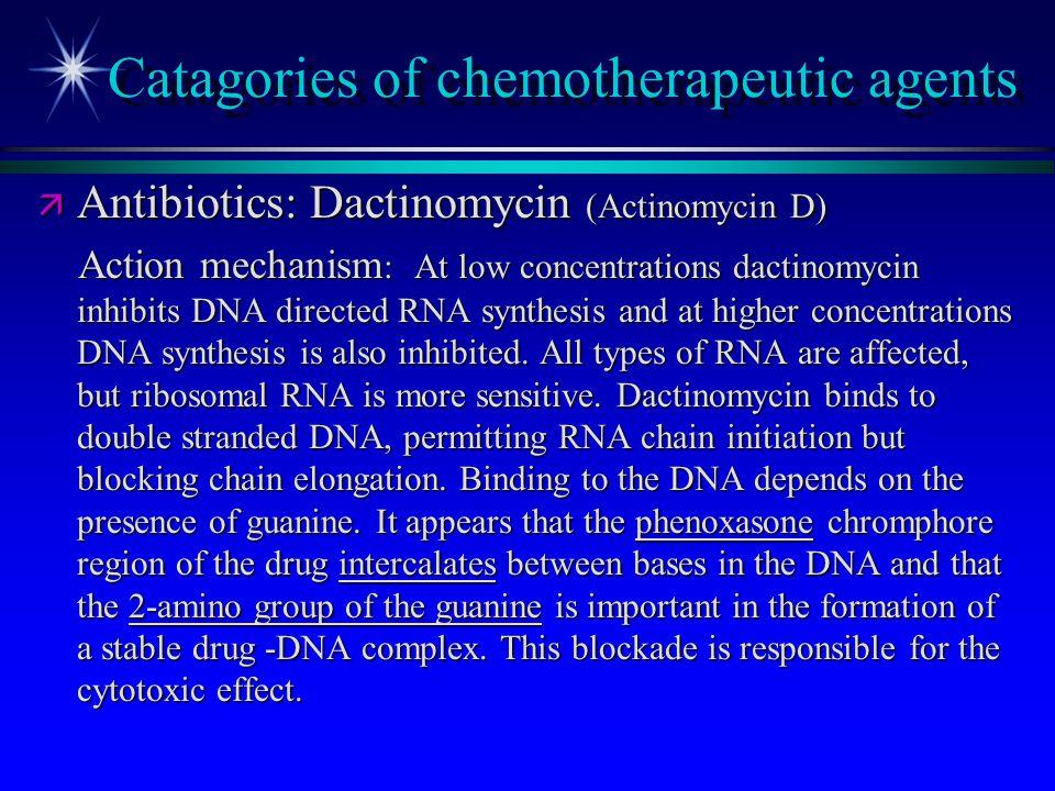 Catagories of chemotherapeutic agents ä Antibiotics: Dactinomycin (Actinomycin D) Action mechanism : At low concentrations dactinomycin inhibits DNA d