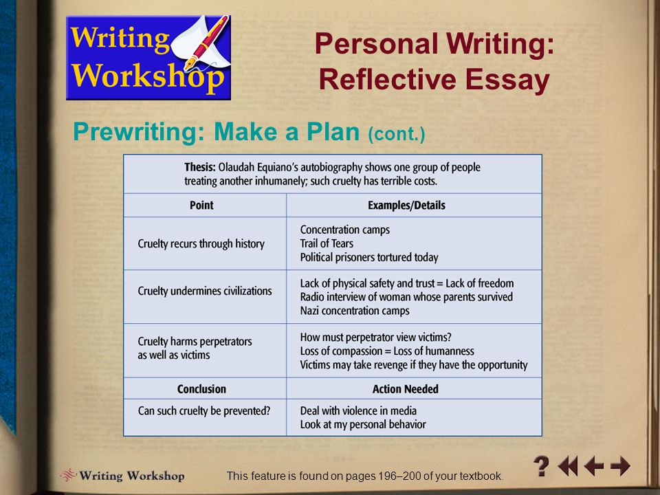 reflective writing essay nursing