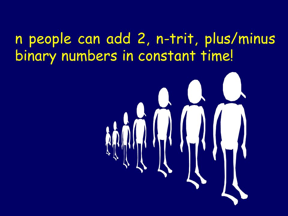 "Extended binary means base 2 allowing digits to be from {-1, 0, 1}. We can call each digit a ""trit""."