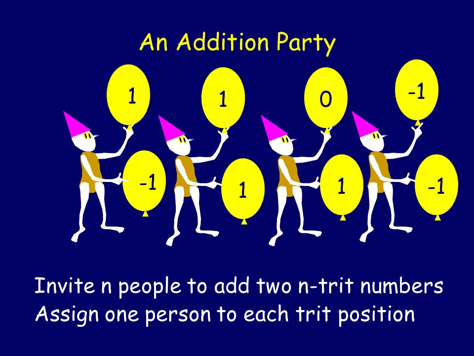 An Addition Party to Add 110-1 to -111-1 -