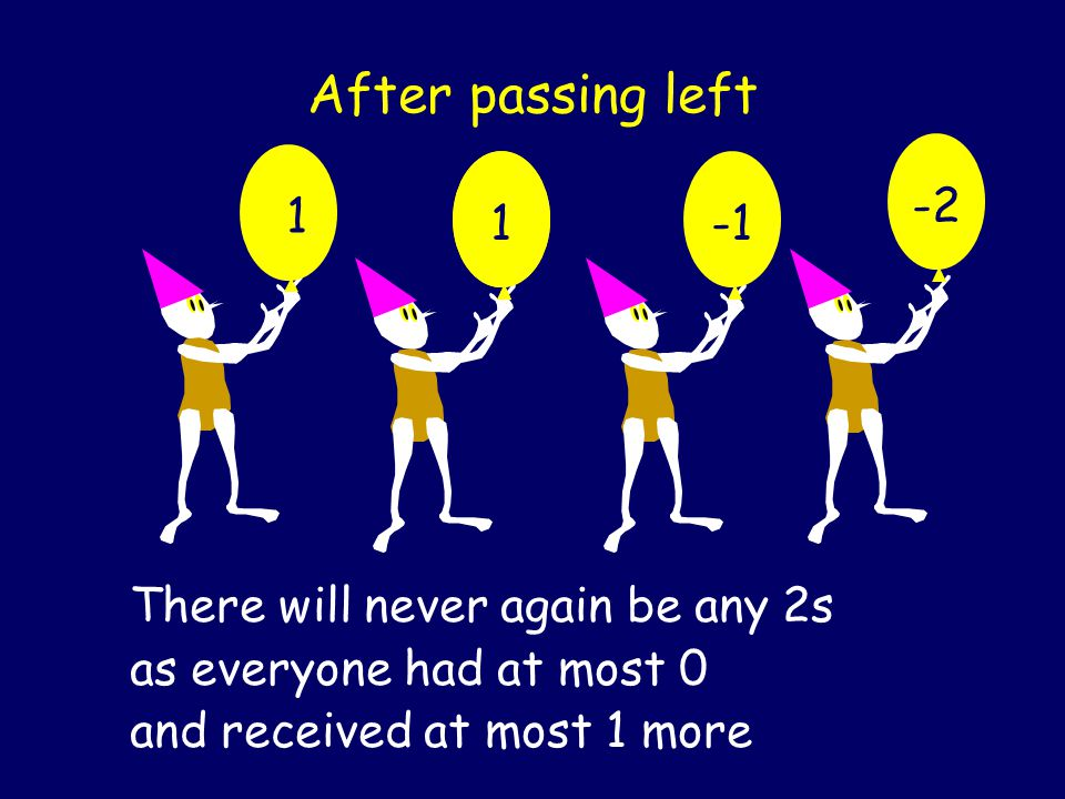 Pass Left 0 0 1 0 -2 1 If you have a 1 or a 2 subtract 2 from yourself and pass a 1 to the left.