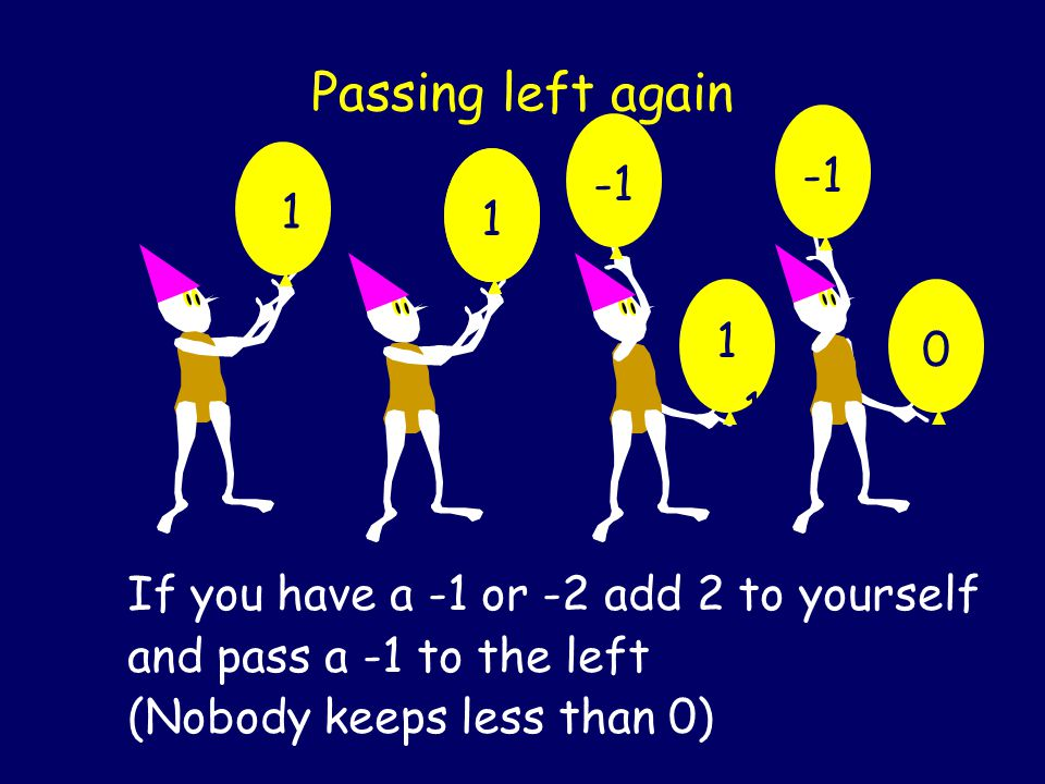 After passing left 1 0 11 1 -2 There will never again be any 2s as everyone had at most 0 and received at most 1 more