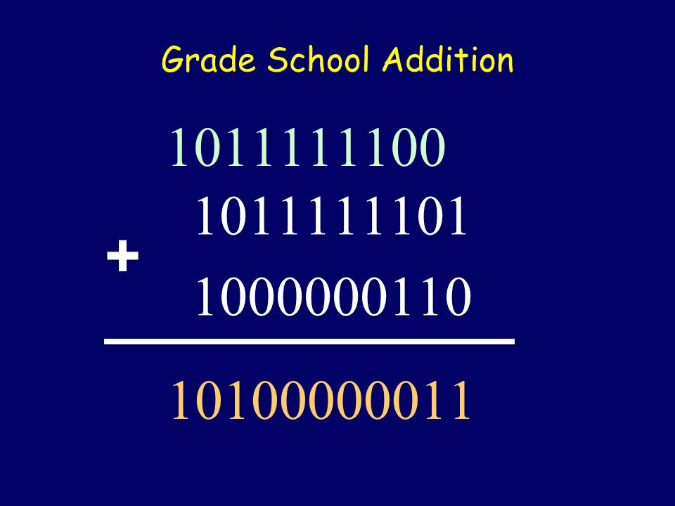 Let's reexamine grade school addition from the view of a computer circuit.