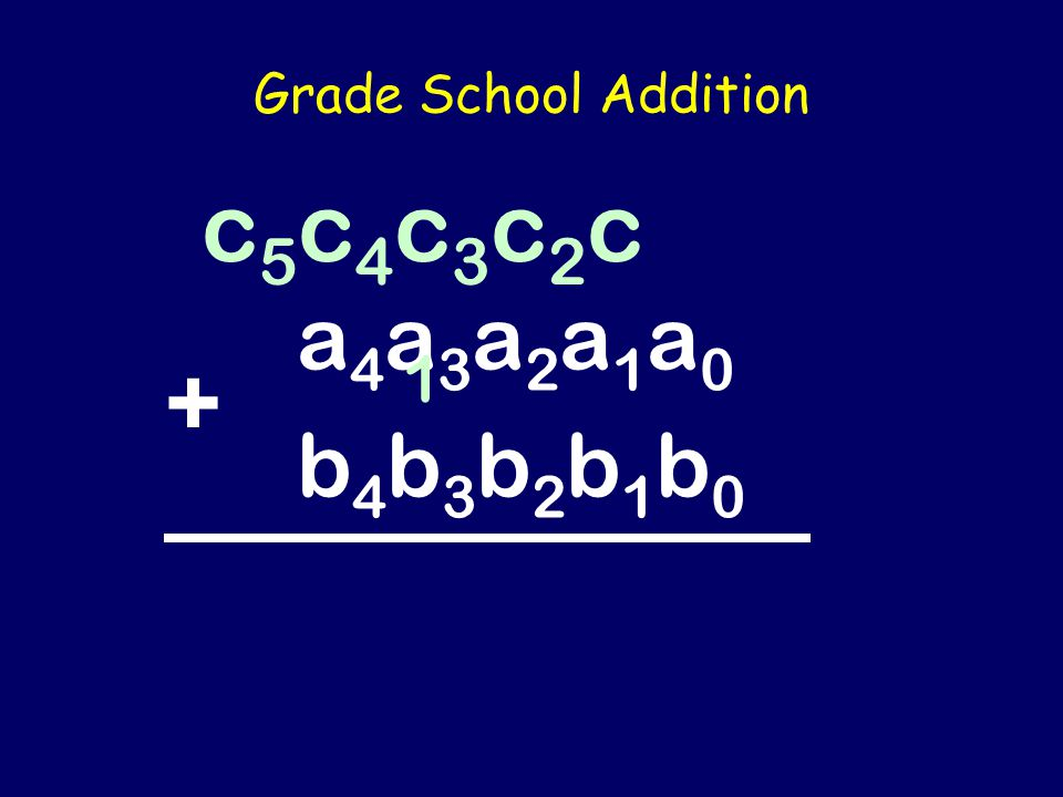 Grade School Addition   +  