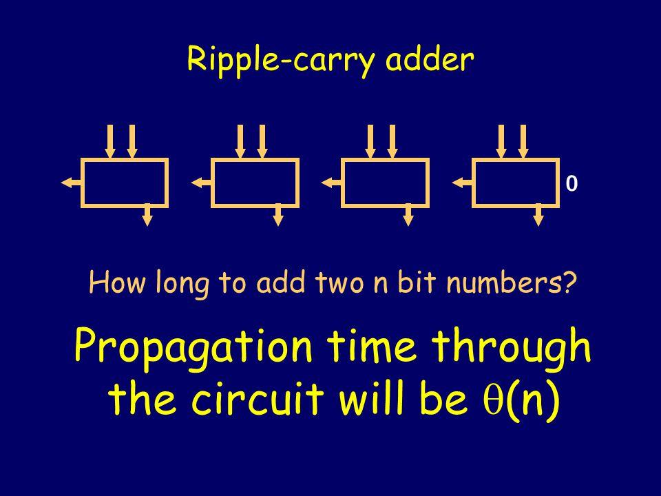 OR AND XOR cici bibi aiai OR c i+1 sisi a i b i cici c i+1 sisi