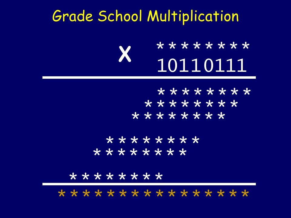 Even in standard representation, this is really useful for multiplication.