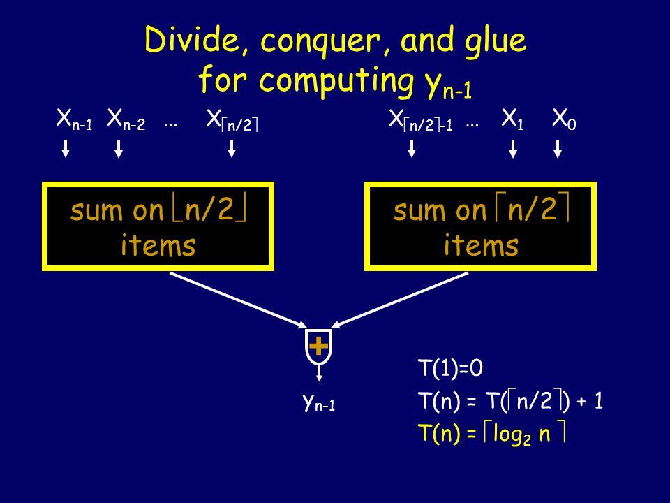 Example circuitry (n = 4) + X1X1 X0X0 y1y1 X0X0 X2X2 + X1X1 + y2y2 X0X0 y0y0 X3X3 + ++ X2X2 X1X1 X0X0 y3y3