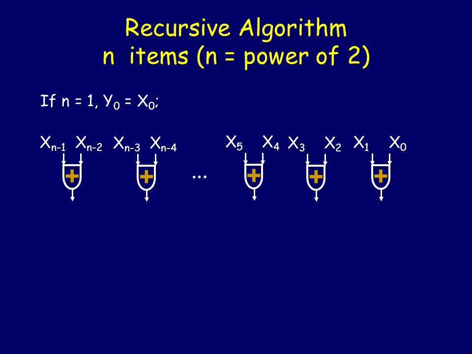 Sum of Sizes X0X0 y0y0 + X1X1 X0X0 y1y1 X0X0 X2X2 + X1X1 + y2y2 X3X3 + ++ X2X2 X1X1 X0X0 y3y3 S(n) = 0 + 1 + 2 + 3 +  + (n-1) = n(n-1)/2