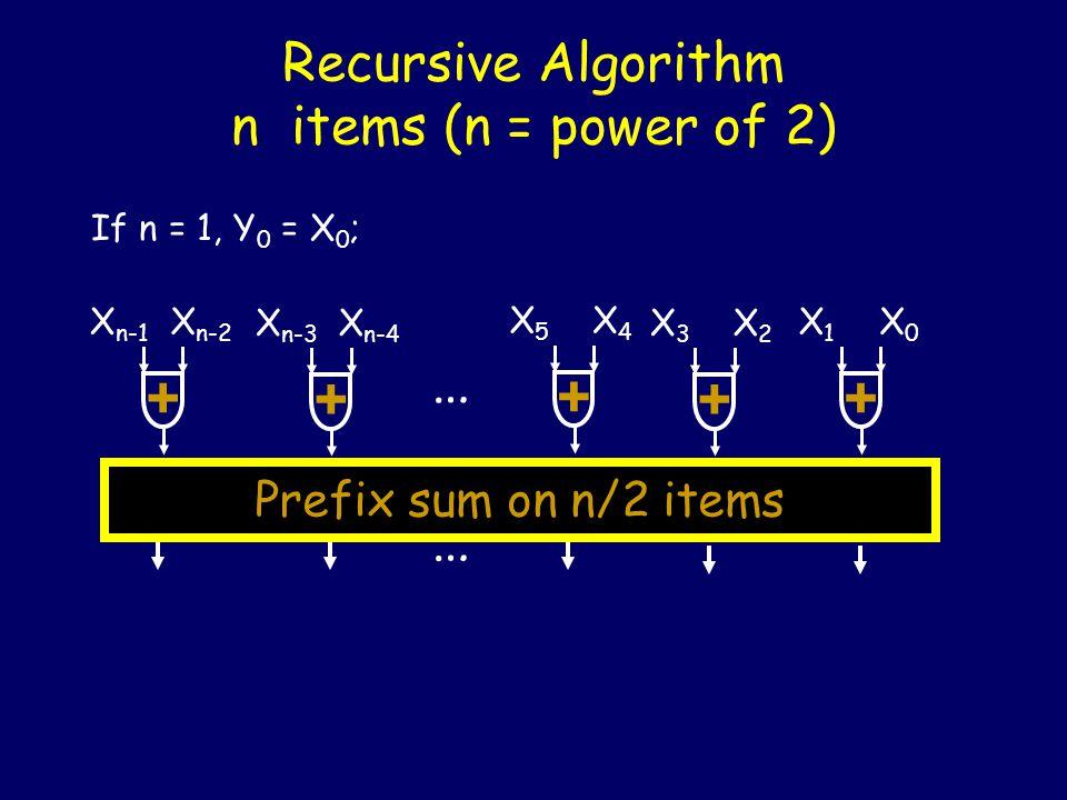 Recursive Algorithm n items (n = power of 2) If n = 1, Y 0 = X 0 ; + X3X3 X2X2 + X1X1 X0X0 + X5X5 X4X4 + X n-3 X n-4 + X n-1 X n-2 …