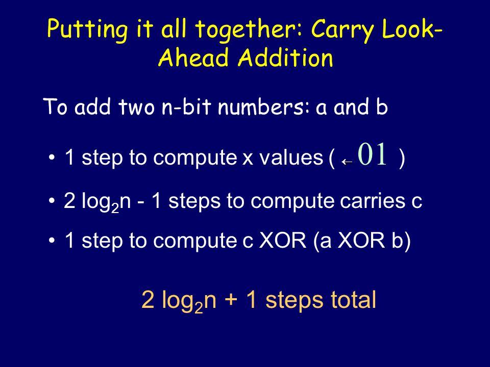 Size S(1)=0; S(n) = S(n/2) + n - 1 S(n) = 2n – log 2 n -2 + If n = 1, Y 0 = X 0 ; + X3X3 X2X2 + X1X1 X0X0 + X5X5 X4X4 + X n-3 X n-4 + X n-1 X n-2 … + ++ Prefix sum on n/2 items Y n-1 Y1Y1 Y0Y0 Y2Y2 Y n-2 Y4Y4 Y3Y3 … … n/2 S(n/2) (n/2)-1