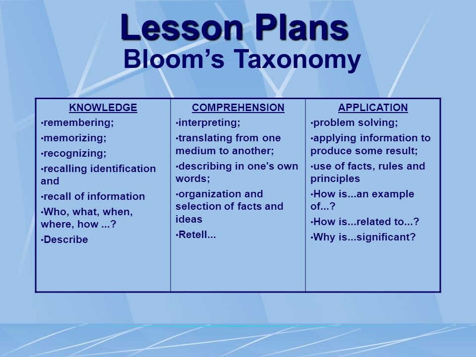 Lesson Plans Bloom's Taxonomy KNOWLEDGE remembering; memorizing; recognizing; recalling identification and recall of information Who, what, when, where, how....