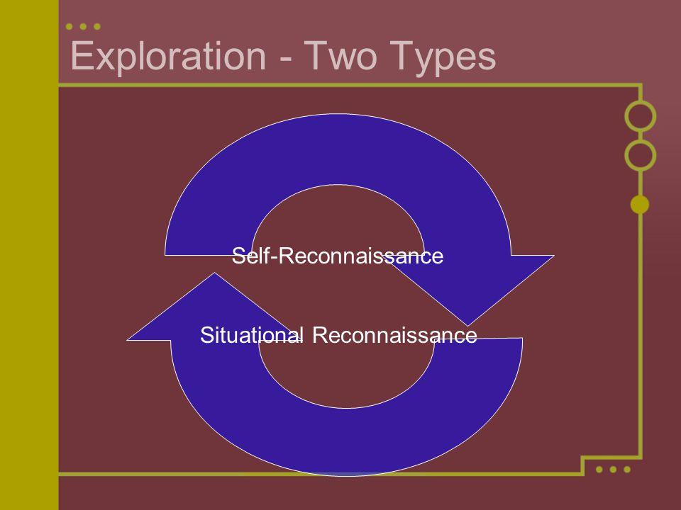 Exploration - Two Types Self-Reconnaissance Situational Reconnaissance