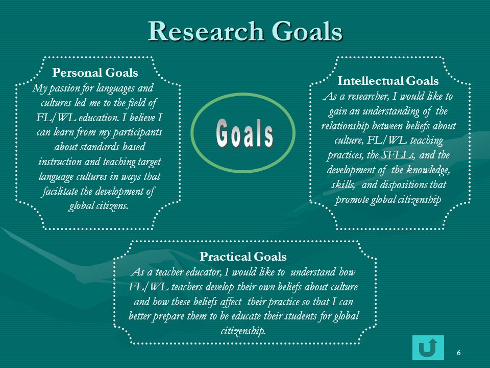 6 Research Goals Personal Goals My passion for languages and cultures led me to the field of FL/WL education. I believe I can learn from my participan
