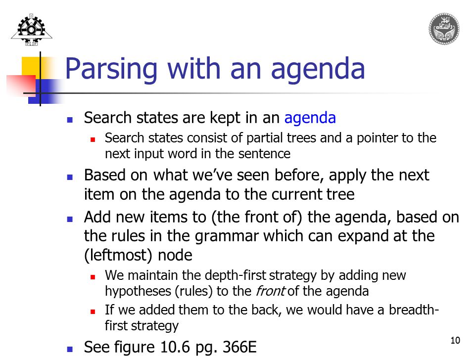 10 Parsing with an agenda Search states are kept in an agenda Search states consist of partial trees and a pointer to the next input word in the sente