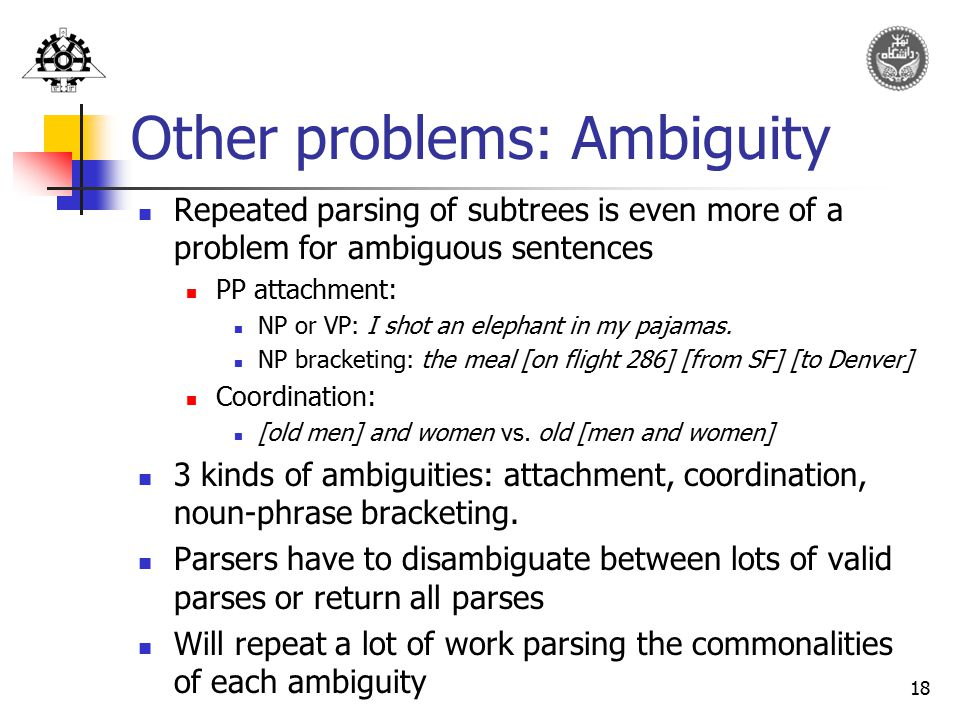 18 Other problems: Ambiguity Repeated parsing of subtrees is even more of a problem for ambiguous sentences PP attachment: NP or VP: I shot an elephan