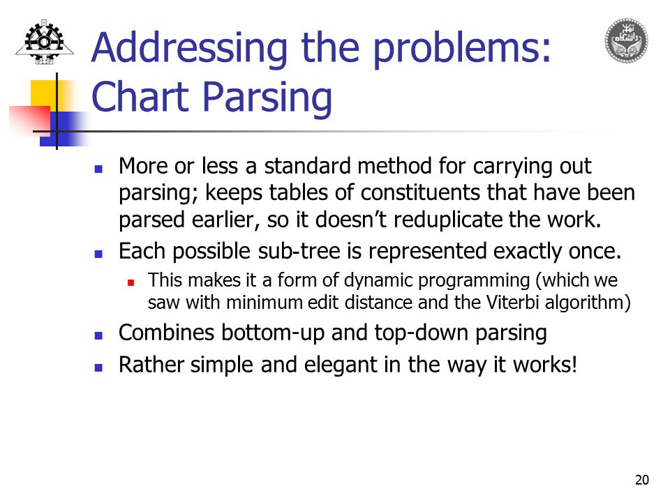 20 Addressing the problems: Chart Parsing More or less a standard method for carrying out parsing; keeps tables of constituents that have been parsed
