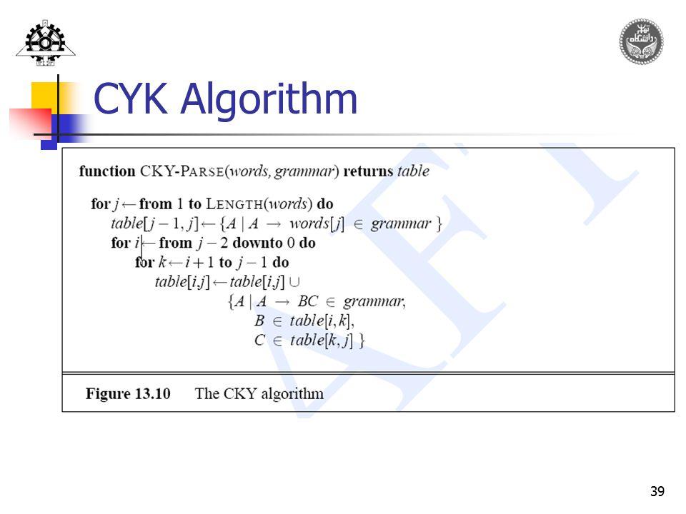 39 CYK Algorithm