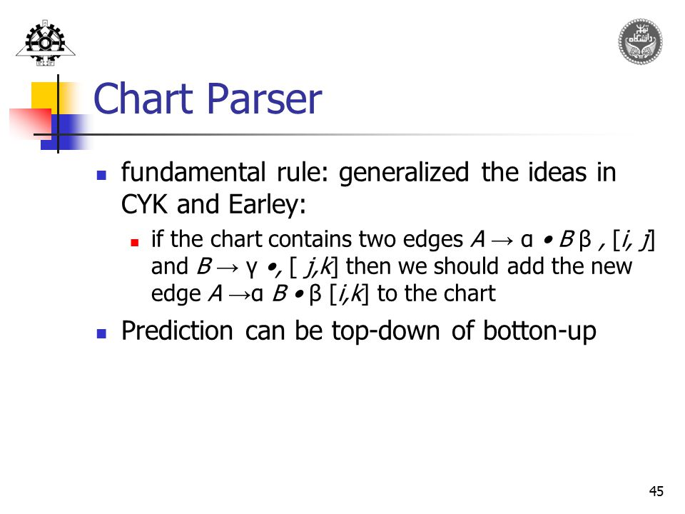 45 Chart Parser fundamental rule: generalized the ideas in CYK and Earley: if the chart contains two edges A → α B β, [i, j] and B → γ, [ j,k] then we