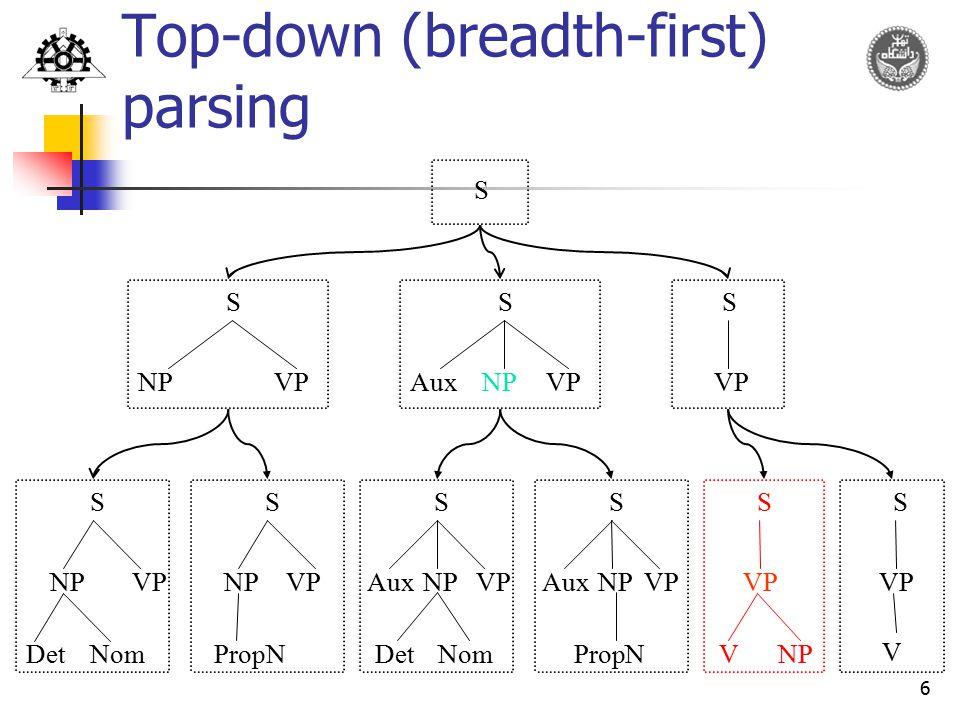 6 Top-down (breadth-first) parsing S S NPVP S S AuxVPNP S VP DetNom S NPVP PropN S NPVP DetNom Aux S NPVPAux PropN S VP VNP S VP V