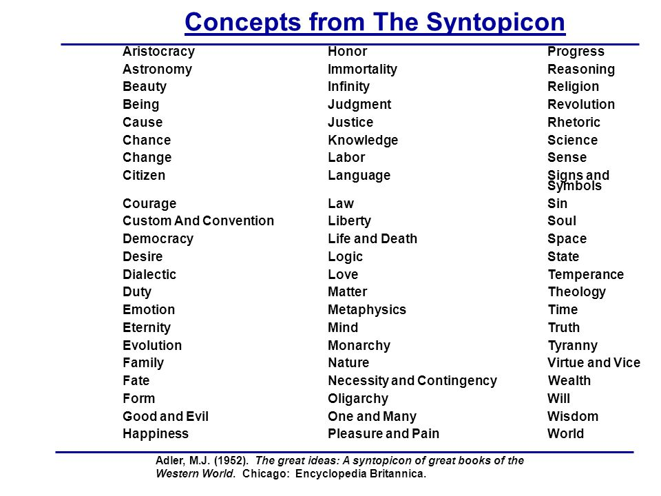 Concepts from The Syntopicon Aristocracy Honor Progress Astronomy Immortality Reasoning Beauty Infinity Religion Being Judgment Revolution Cause Justice Rhetoric Chance Knowledge Science Change Labor Sense Citizen Language Signs and Symbols Courage Law Sin Custom And Convention Liberty Soul Democracy Life and Death Space Desire Logic State Dialectic Love Temperance Duty Matter Theology Emotion Metaphysics Time Eternity Mind Truth Evolution Monarchy Tyranny Family Nature Virtue and Vice Fate Necessity and Contingency Wealth Form Oligarchy Will Good and Evil One and Many Wisdom Happiness Pleasure and Pain World Adler, M.J.