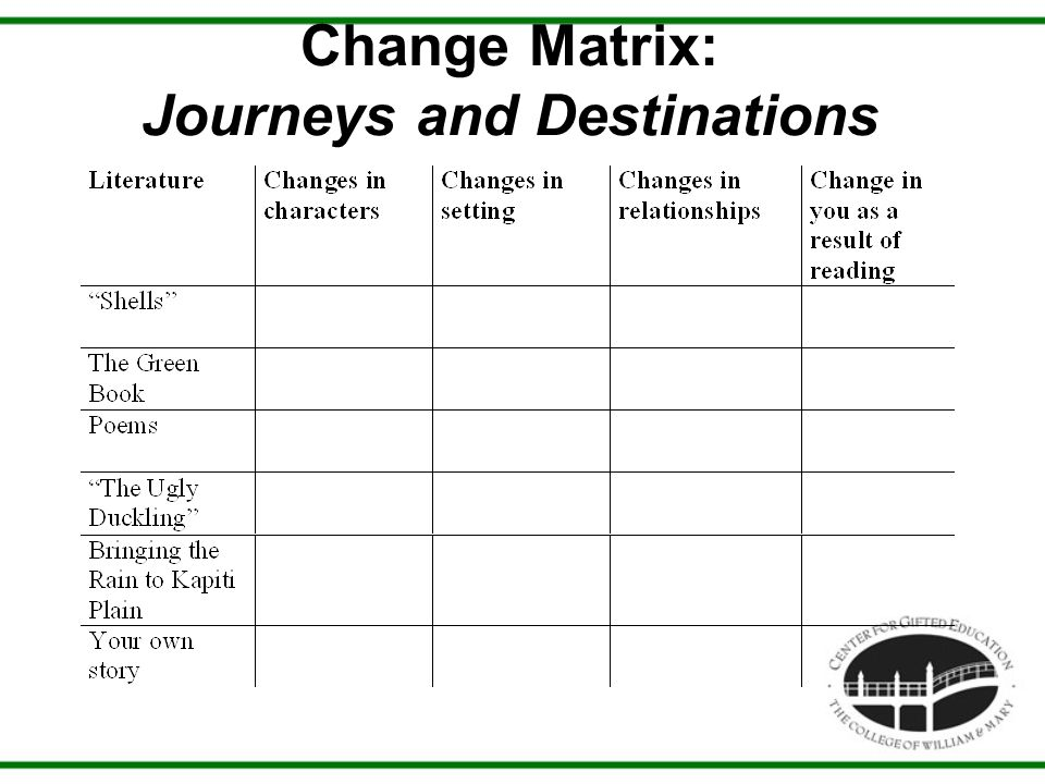 Change Matrix: Journeys and Destinations