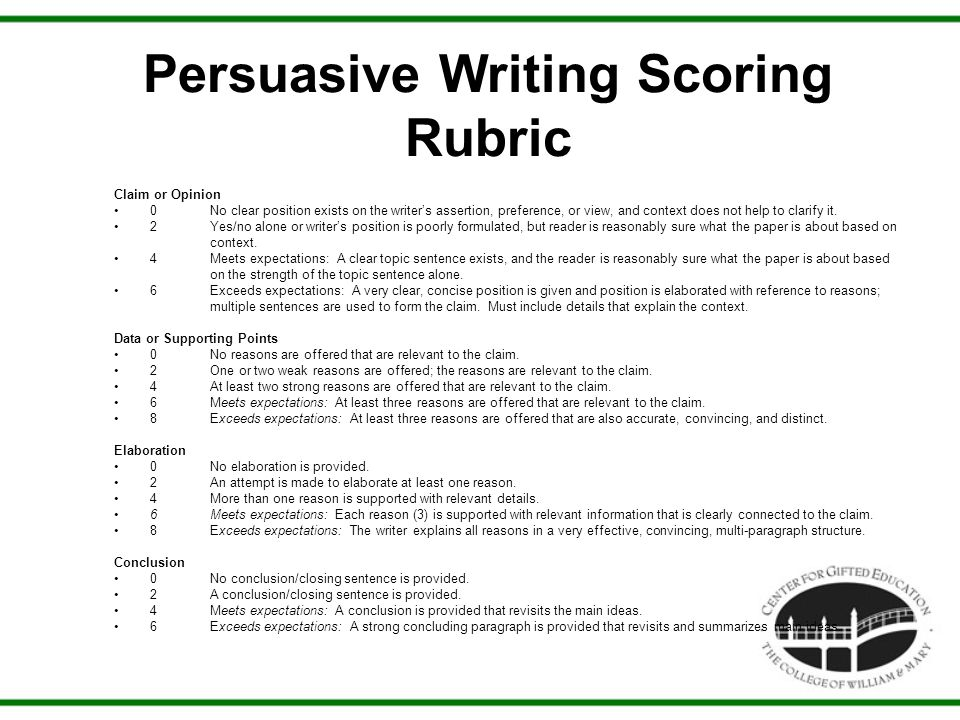 Persuasive Writing Scoring Rubric Claim or Opinion 0No clear position exists on the writer's assertion, preference, or view, and context does not help to clarify it.