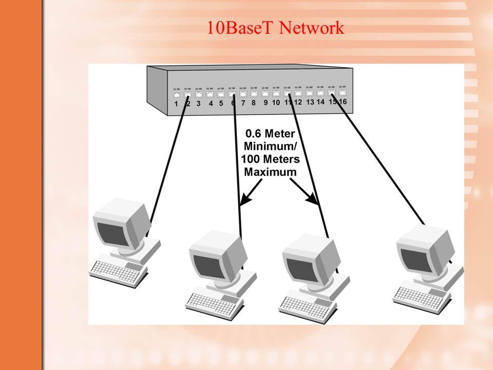 10BaseT Network