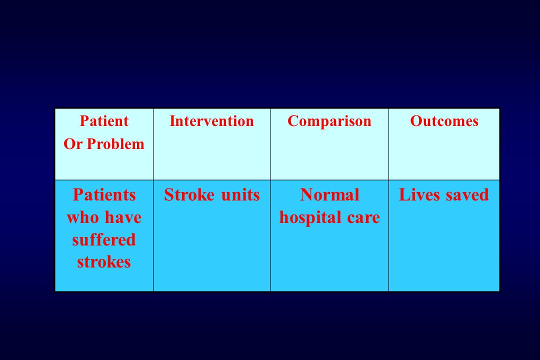Patient Or Problem InterventionComparisonOutcomes Patients who have suffered strokes Stroke unitsNormal hospital care Lives saved