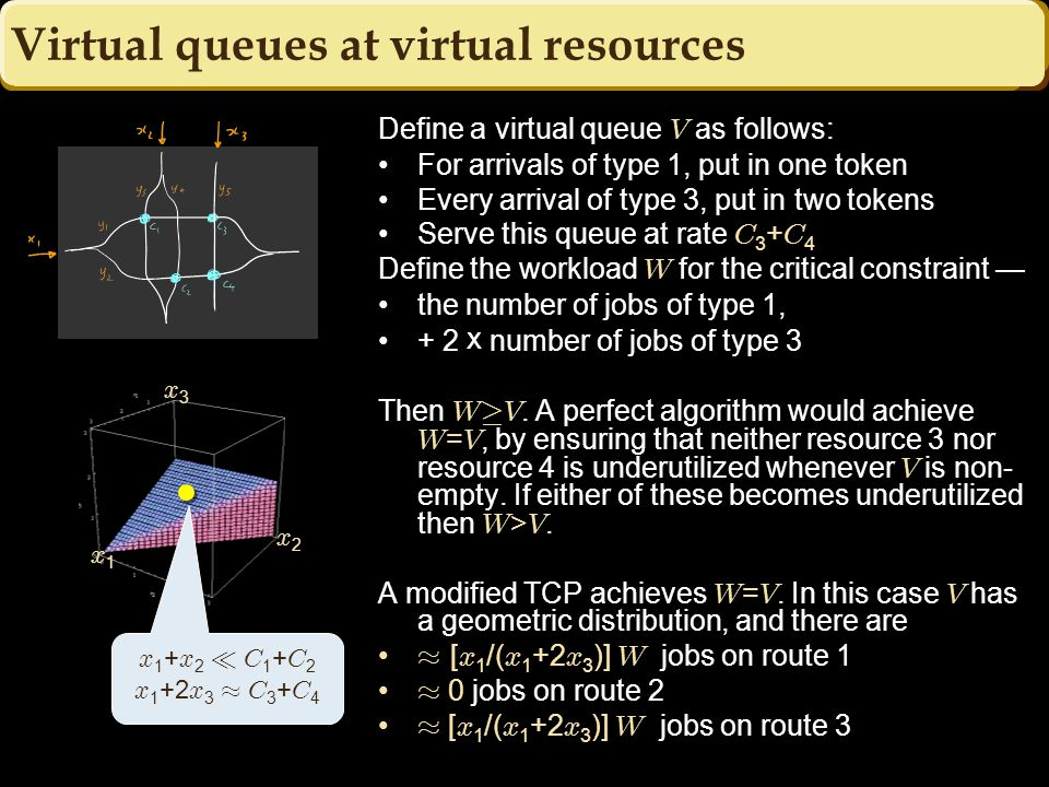 Virtual queues at virtual resources x1x1 x2x2 x3x3 Define a virtual queue V as follows: For arrivals of type 1, put in one token Every arrival of type 3, put in two tokens Serve this queue at rate C 3 + C 4 Define the workload W for the critical constraint — the number of jobs of type 1, + 2 x number of jobs of type 3 Then W ¸ V.