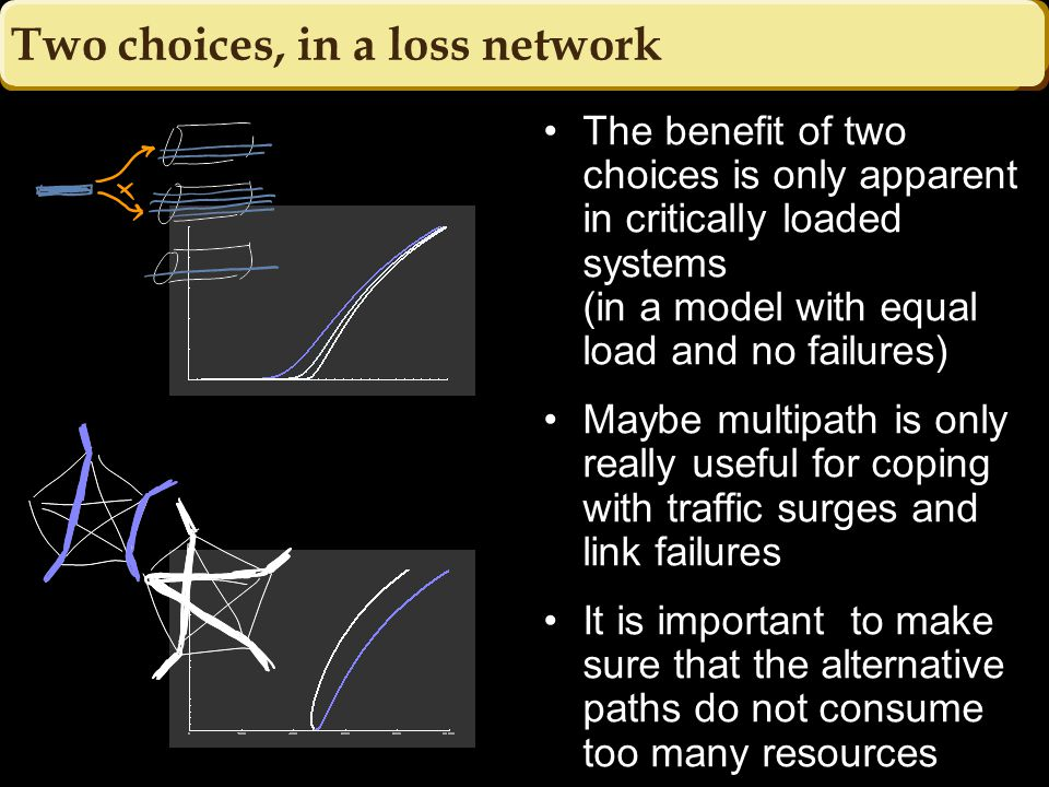 Two choices, in a loss network The benefit of two choices is only apparent in critically loaded systems (in a model with equal load and no failures) Maybe multipath is only really useful for coping with traffic surges and link failures It is important to make sure that the alternative paths do not consume too many resources