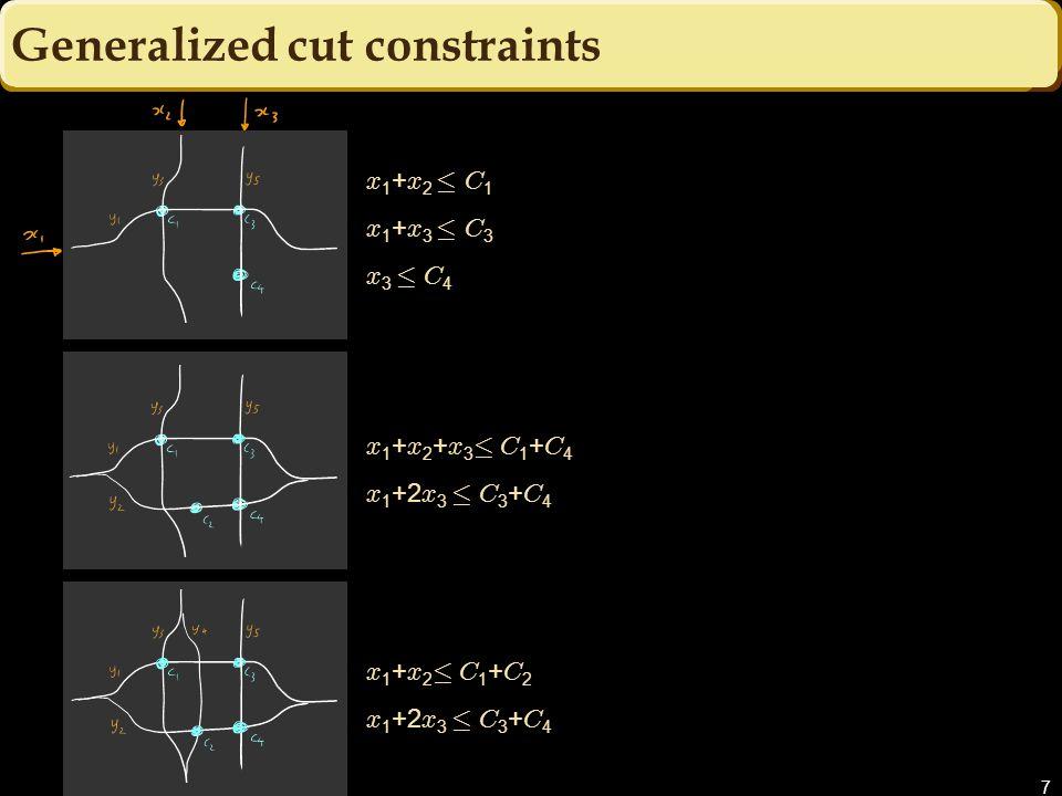 Generalized cut constraints 8 x 1 + x 2 · C 1 x 1 + x 3 · C 3 x 3 · C 4 x 1 + x 2 + x 3 · C 1 + C 4 x 1 +2 x 3 · C 3 + C 4 x 1 + x 2 · C 1 + C 2 x 1 +2 x 3 · C 3 + C 4 a cut constraint a generalized cut constraint