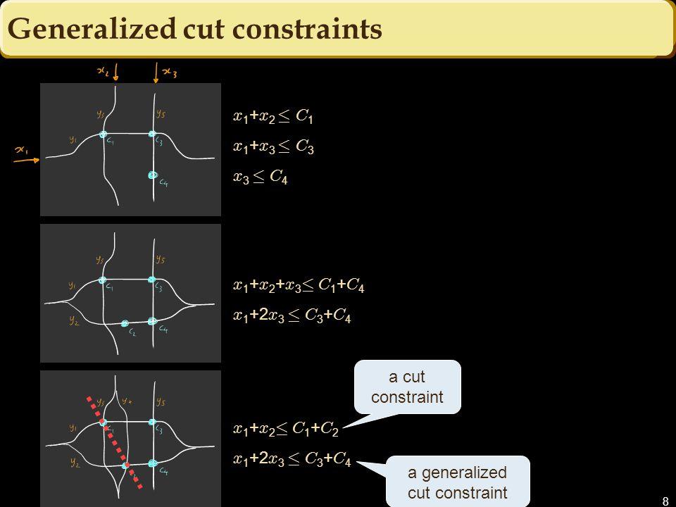 9 Generalized cut constraints Theorem.