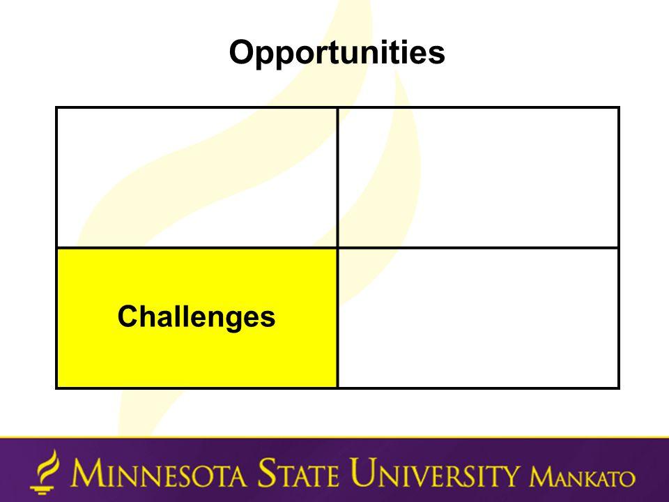 Opportunities Challenges