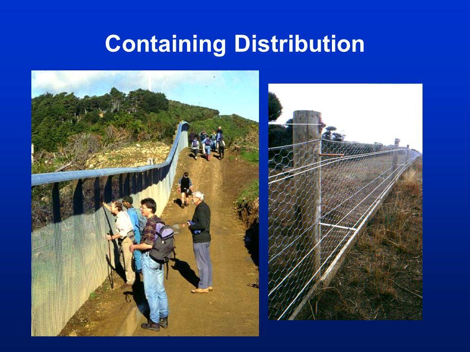 Containing Distribution