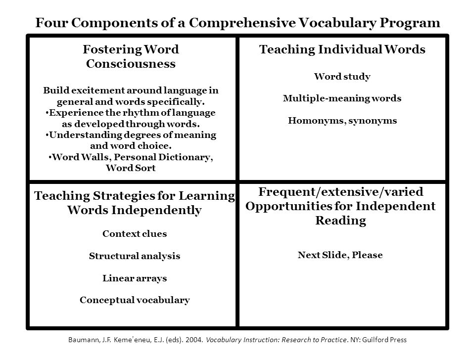 Four Components of a Comprehensive Vocabulary Program Fostering Word Consciousness Build excitement around language in general and words specifically.