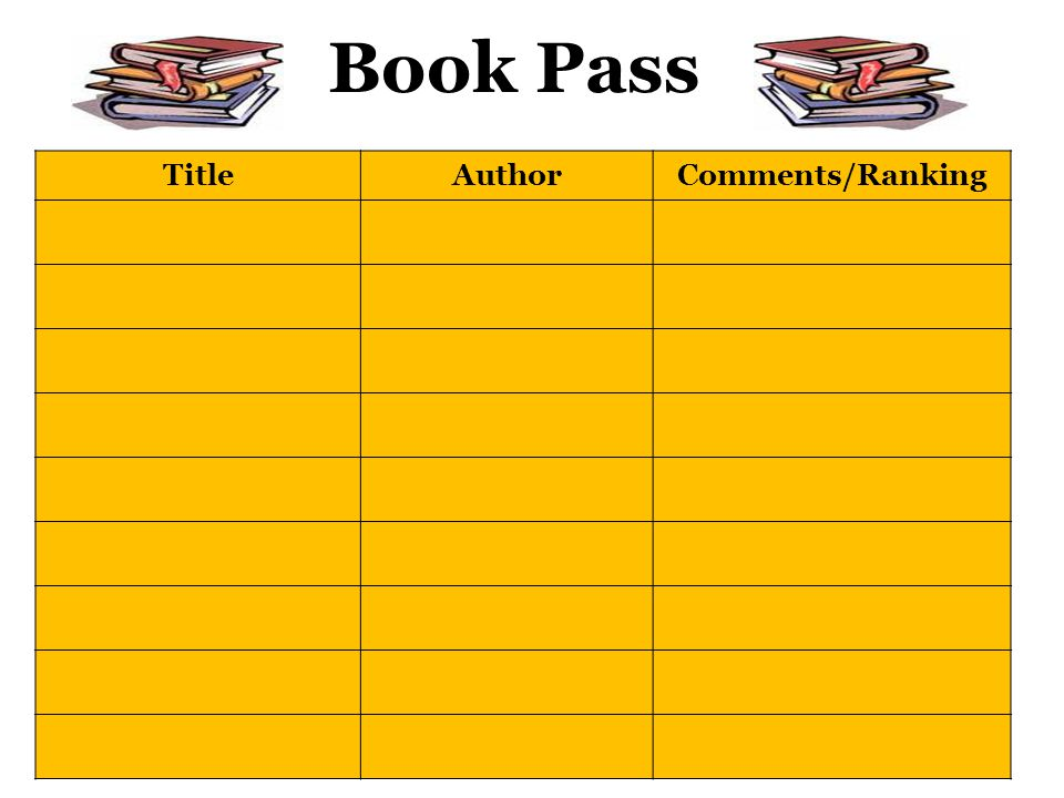 Book Pass TitleAuthorComments/Ranking