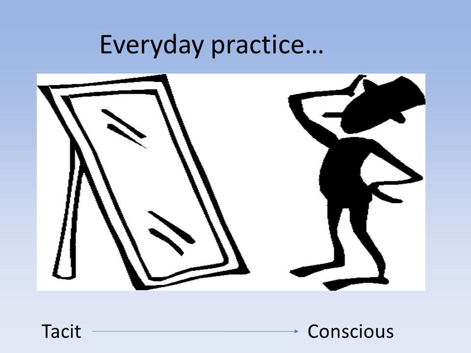 Everyday practice… Tacit Conscious