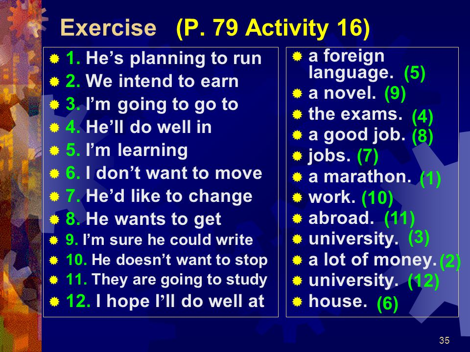 35 Exercise (P. 79 Activity 16)  1. He's planning to run  2. We intend to earn  3. I'm going to go to  4. He'll do well in  5. I'm learning  6.