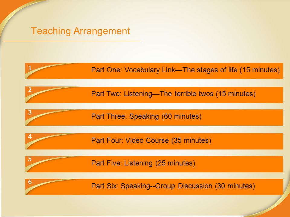 Part One: Vocabulary Link—The stages of life (15 minutes) 1 Part Three: Speaking (60 minutes) 3 Part Two: Listening—The terrible twos (15 minutes) 2 P