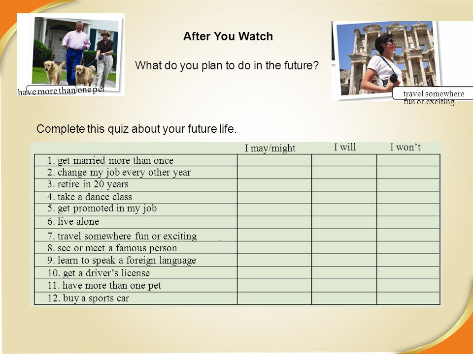 5/3/2015 Complete this quiz about your future life. I may/might I willI won't 2. change my job every other year 4. take a dance class 5. get promoted
