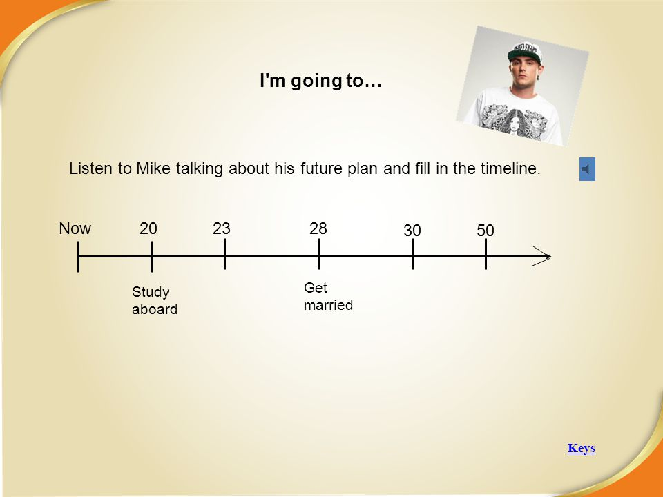 5/3/2015 I'm going to… Listen to Mike talking about his future plan and fill in the timeline. Now202328 30 50 Study aboard Get married Keys