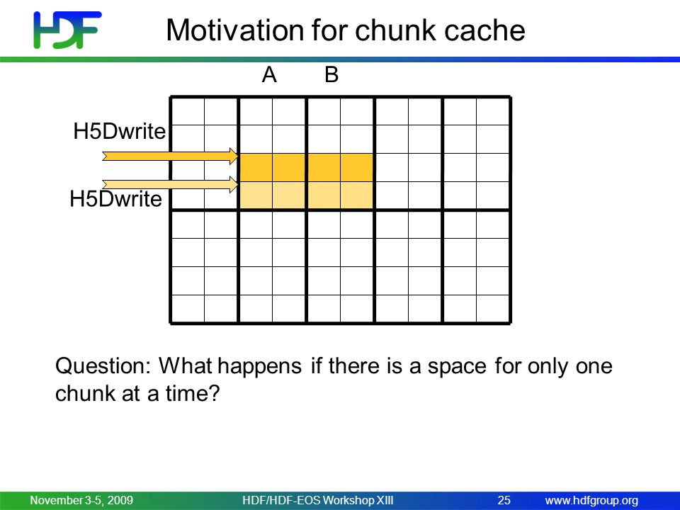 www.hdfgroup.org Motivation for chunk cache November 3-5, 2009HDF/HDF-EOS Workshop XIII25 Question: What happens if there is a space for only one chunk at a time.