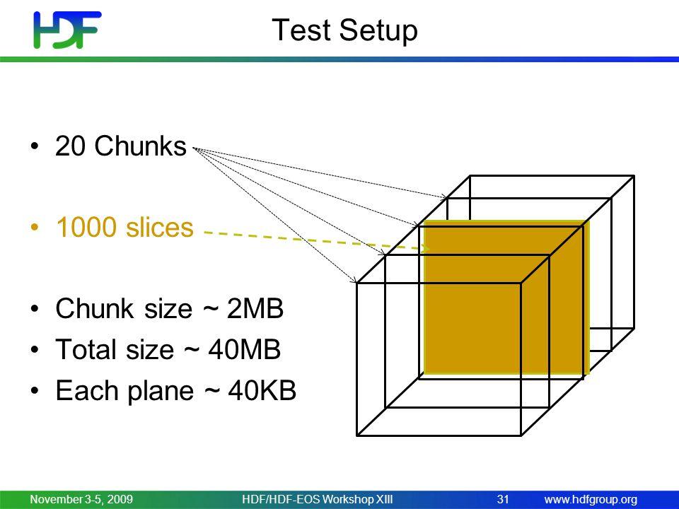 www.hdfgroup.org Test Setup 20 Chunks 1000 slices Chunk size ~ 2MB Total size ~ 40MB Each plane ~ 40KB November 3-5, 200931HDF/HDF-EOS Workshop XIII