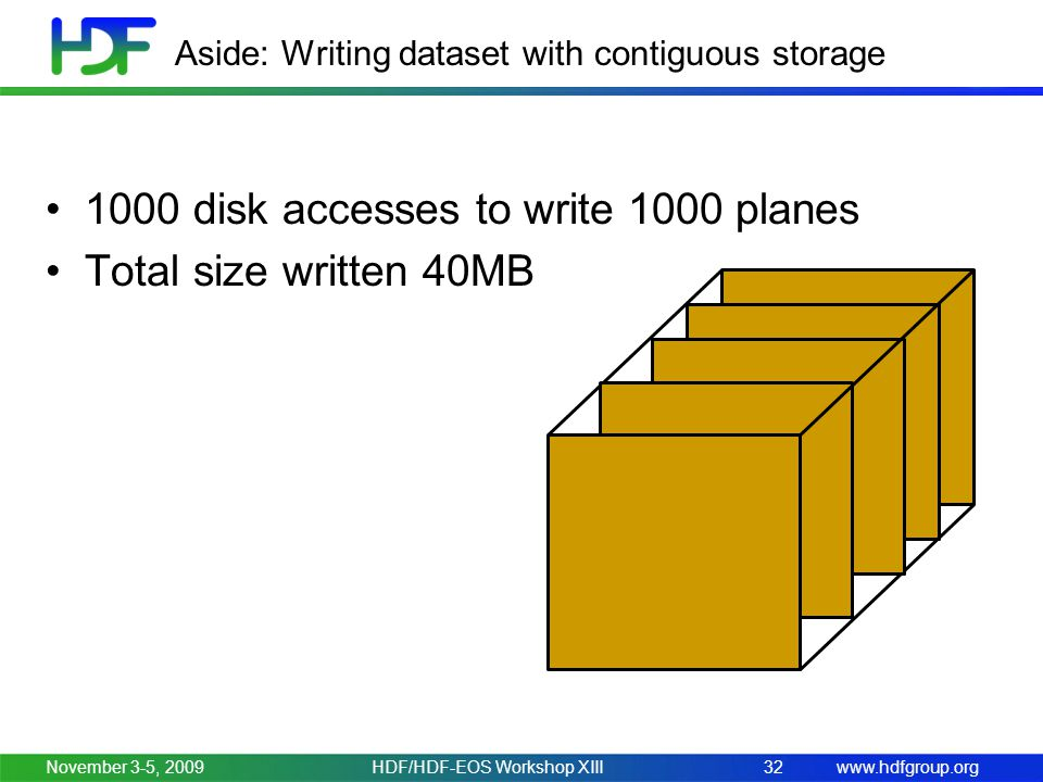 www.hdfgroup.org Aside: Writing dataset with contiguous storage 1000 disk accesses to write 1000 planes Total size written 40MB November 3-5, 200932HDF/HDF-EOS Workshop XIII