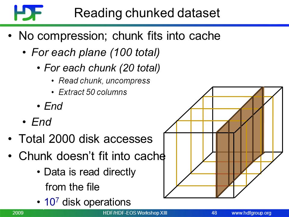 www.hdfgroup.org No compression; chunk fits into cache For each plane (100 total) For each chunk (20 total) Read chunk, uncompress Extract 50 columns End Total 2000 disk accesses Chunk doesn't fit into cache Data is read directly from the file 10 7 disk operations Reading chunked dataset November 3-5, 200948HDF/HDF-EOS Workshop XIII