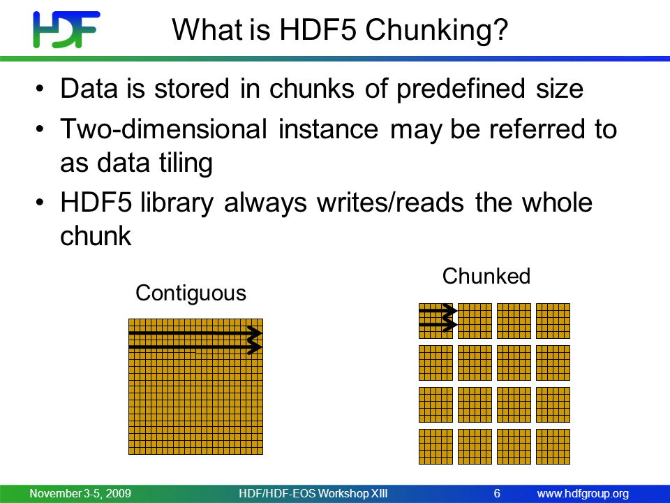 www.hdfgroup.orgNovember 3-5, 2009HDF/HDF-EOS Workshop XIII6 What is HDF5 Chunking? Data is stored in chunks of predefined size Two-dimensional instan