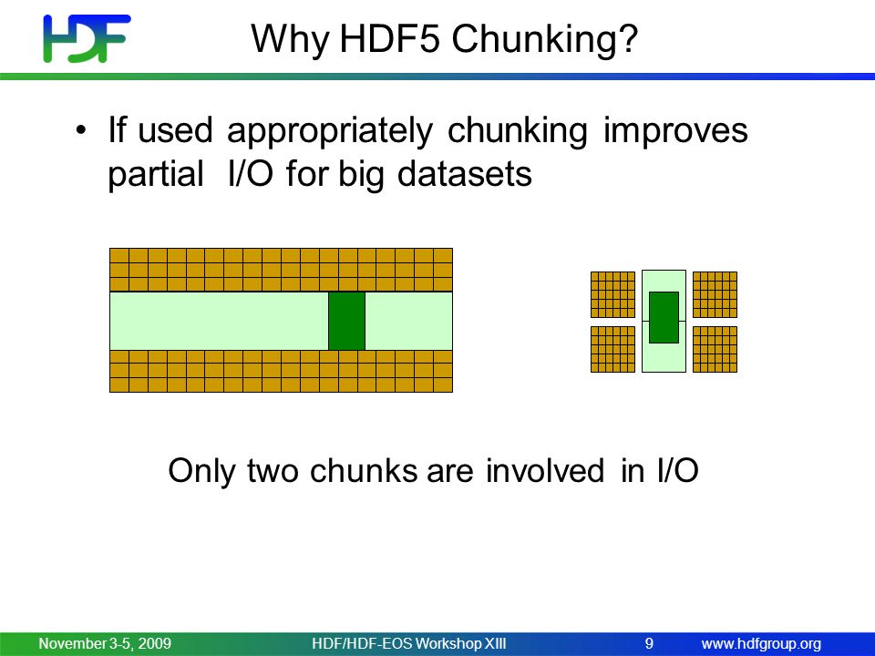 www.hdfgroup.orgNovember 3-5, 2009HDF/HDF-EOS Workshop XIII9 Why HDF5 Chunking? If used appropriately chunking improves partial I/O for big datasets O